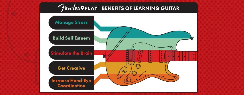 5 razones por las cuáles tocar guitarra es beneficioso para su mente y cuerpo