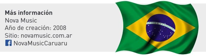 Paises Brasil